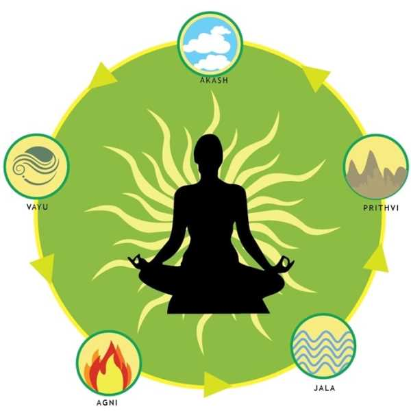 The Five Elements Holistic Treatment Package photo